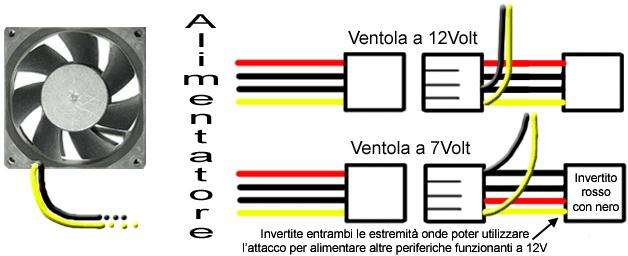 Schema ventilazione pc
