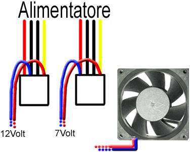 Schema elettrico ventola pc
