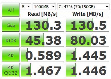 CrystalDiskMark WD1002FAEX-00Y9A0 1000MB Windows Vista disk cache, Adv Perf Off