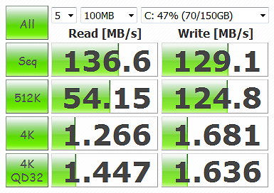 CrystalDiskMark WD1002FAEX-00Y9A0 100MB Windows Vista disk cache, Adv Perf On